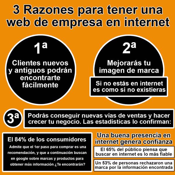 3 razones tener web - Sergio Lope